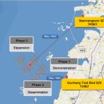 Wind Minds tekent 15 juni een intentieovereenkomst met Korea Offshore Wind Power