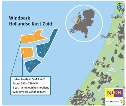 Vattenfall tendert voor Hollandse Kust Zuid 3&4