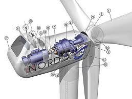 Nordex 1100