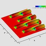 Simulatiemodel geeft inzicht windmolens