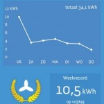 1e Windapp in Nederland